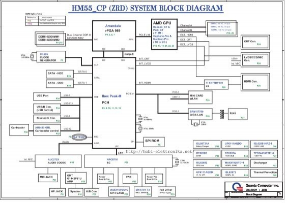 hm55 cp  zrd  system block diagram