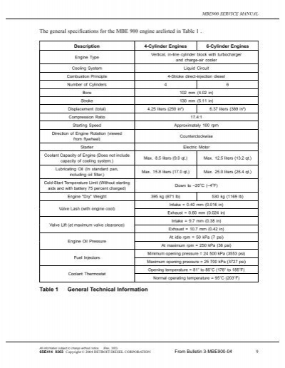 The general specifications for the MBE 900 engine arelisted     - ddcsn