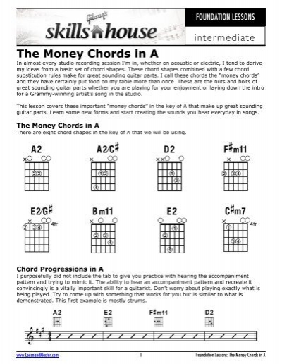 Money Chords In A Gibson