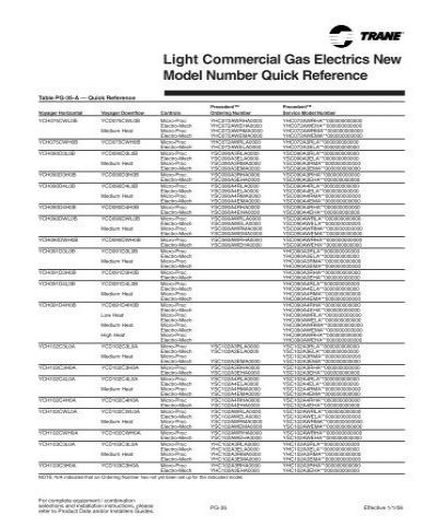 Light commercial gas elec freerunsca Gallery