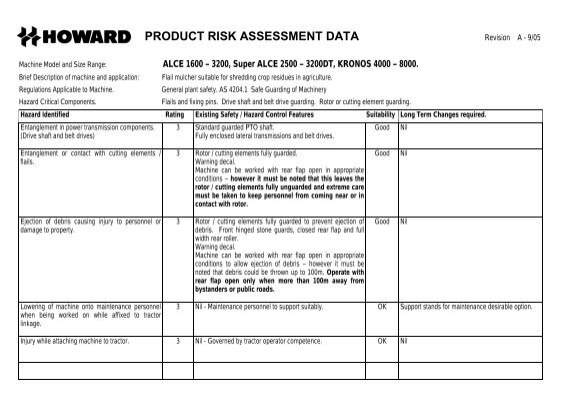 Product Risk Assessment Data Revision B