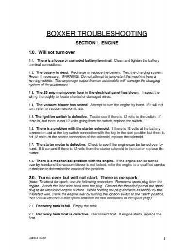 BOXXER TROUBLESHOOTING - HydraMaster