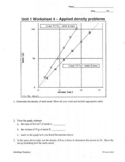 Unitt Worksheet 4 Applied Density Problems Cary Academy