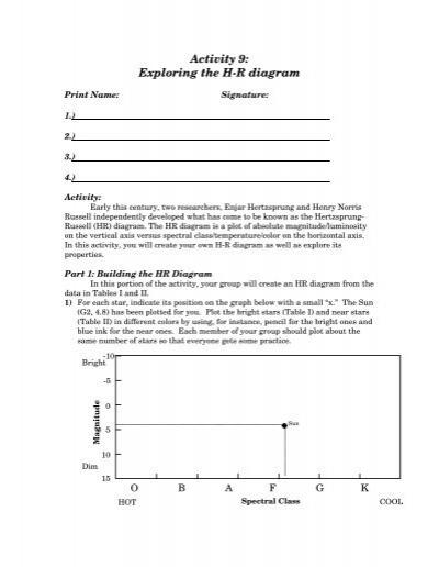 Activity 9 Exploring The H R Diagram