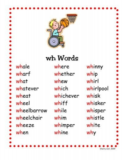 Words That Start With Letter A For Kindergarten