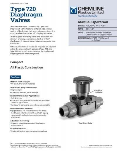 Type 720 diaphragm valves kube engineering ccuart Gallery
