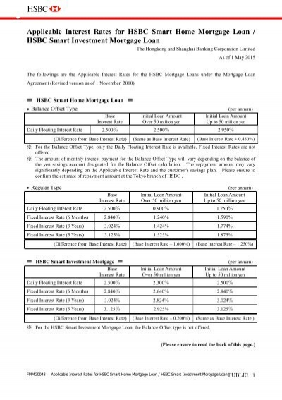 Interest Rates for the HSBC Mortgage Loans to which the Mortgage