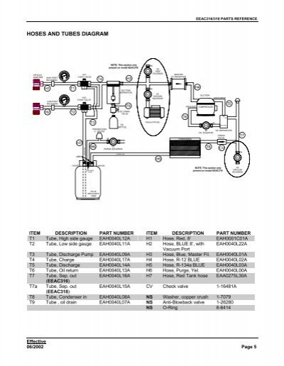 snap on eeac316 manual suzuki dr wiring diagram on suzuki gsx750f,  suzuki lt80,