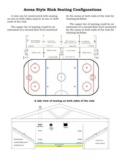 Hockey Rink Dimensions Amazing Diagrams Nhl Hockey Rink Size Hockey