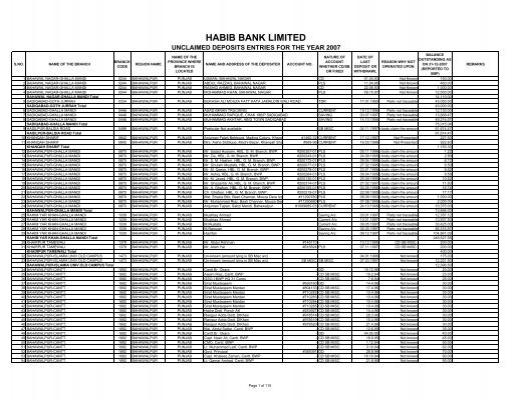 Unclaimed Deposits 2007 Hbl