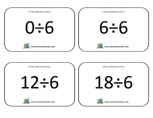 3 Times Multiplication Worksheets multiplication worksheets for – 3 Times Multiplication Worksheets