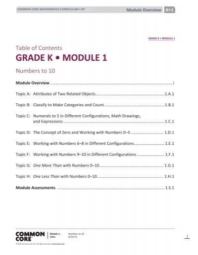Grade k module 1 common core fandeluxe Image collections