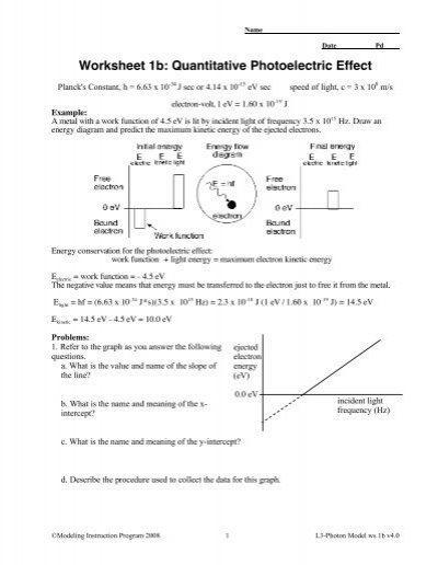 Worksheet 1b: Quantitative Photoelectric Effect - Modeling ...