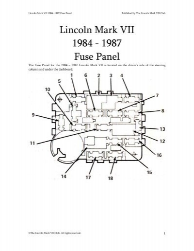 1988 jeep wrangler fuse block diagram
