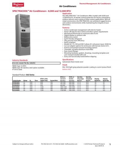 Spectracool air conditioners 8000 and 12000 btu publicscrutiny Image collections