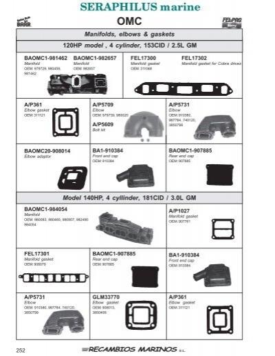 New OEM Johnson Evinrude OMC 120 to 245 HP O-Ring Tilt Unit Cover 908194