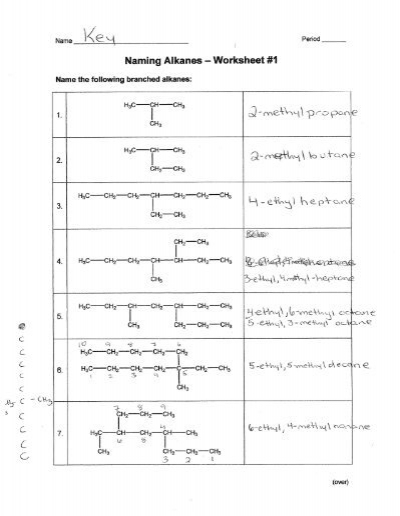 Naming Alkanes Worksheet 1 Answers Pdf