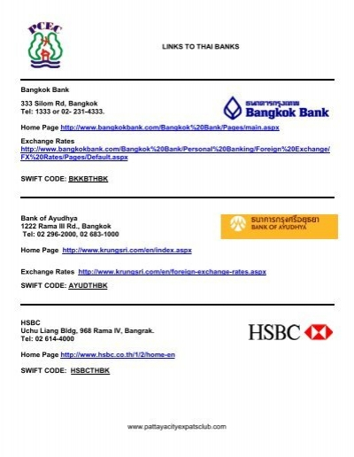 Links To Thai Banks Pattaya City