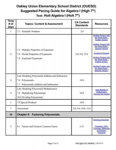 holt algebra common core pacing guide online user manual u2022 rh pandadigital co Math Book Algebra 2 High School Algebra 2