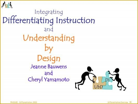 Differentiating Instruction Understanding By Design