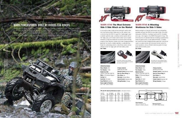 Switch kit Mini Rocker For 2007 Suzuki LT-A400F Eiger 4x4 Auto ATV~Warn 64851