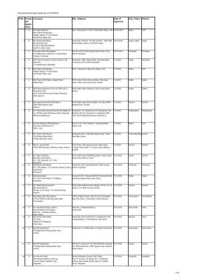 Provisional Licence List-3-9-2010 txt - Oil & Gas Regulatory