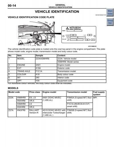 00 14 vehicle identificat rh yumpu com Service ManualsOnline Parts Manual