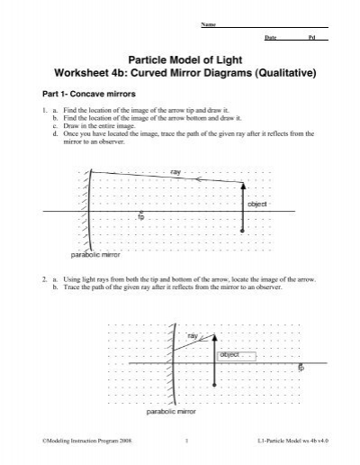 Particle Model of Light Worksheet 4b: Curved ... - Modeling Physics