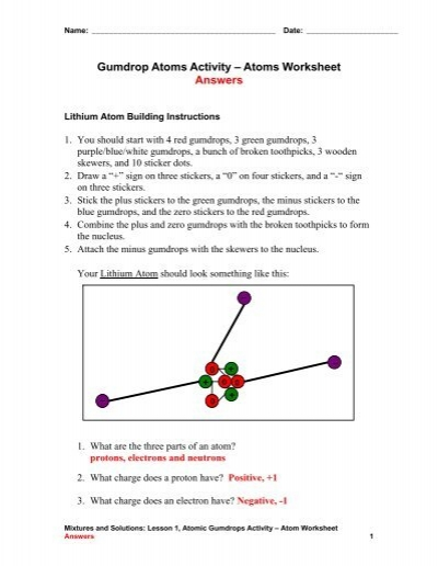 Matter Atoms Elements   Lincoln 8th Grade Science additionally building an atom handout   Name Period Pre lab for Build an Atom 1 as well ANSWER KEY   BUILD AN ATOM PART I  ATOM SCREEN Build an Atom besides  together with Periodic Table Trends Worksheet Answers   Periodic Table   Geometry additionally Gumdrop Atoms Activity – Atoms Worksheet   Teach Engineering furthermore phet build and atom likewise Making Models Of Atoms Worksheet   atom coloring worksheet and blank also Lesson Marshmallow Molecules   BetterLesson furthermore Unled further  together with Isotopes And Atomic M Worksheet Answer Key   Briefencounters besides Open the  Build an Atom  phet simulation and build a stable neutral additionally Build an Atom likewise 7 Build An atom Phet Lab Worksheet Answers   FabTemplatez besides SPSP320 Prob Solns. on build an atom worksheet answers