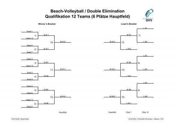 11 Team Bracket Double Elimination