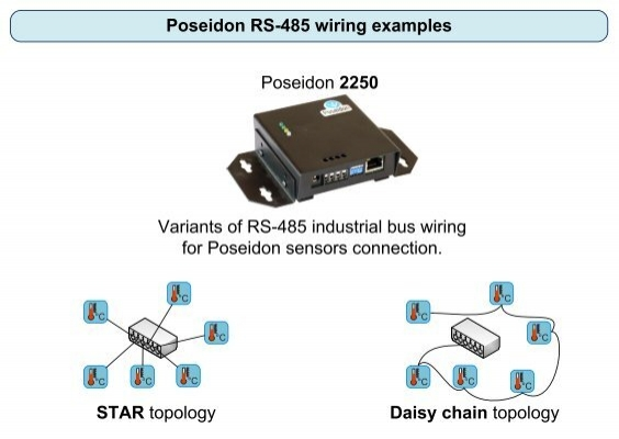 poseidon rs 485 wiring examples poseidon 2250 hw group rh yumpu com RS 485 Pinout Diagram RS 485 Pinout Diagram