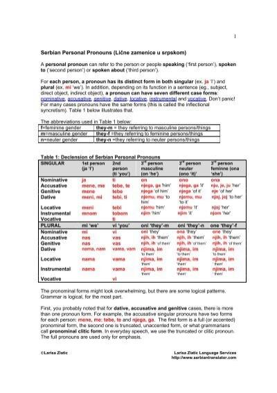 Serbian Personal Pronouns - Larisa Zlatic Language Services