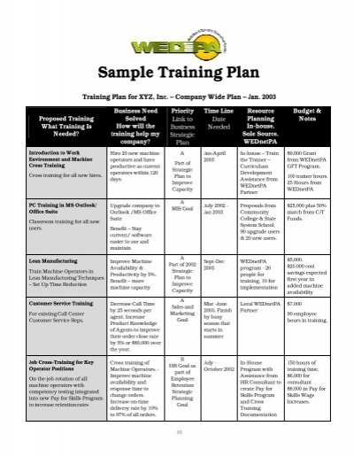 Sample Training Plan  Wednetpa