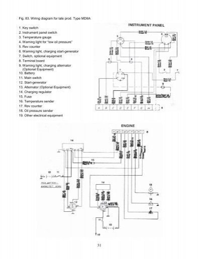 fig. 83. wiring diagram f volvo penta 5 0 wiring diagram volvo penta instrument panel wiring diagram #13