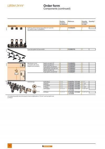 schneider electric catalog pdf download pdf. Black Bedroom Furniture Sets. Home Design Ideas