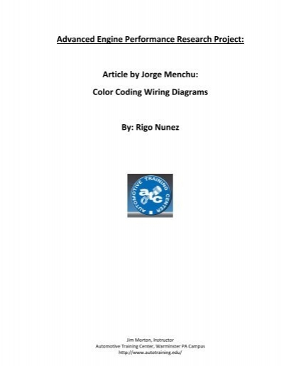 Wiring Diagram Color Coding By Jorge Menchu from www.yumpu.com