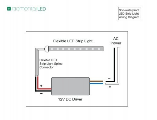 led strip light 12v dc wiring diagram enthusiast wiring diagrams u2022 rh rasalibre co