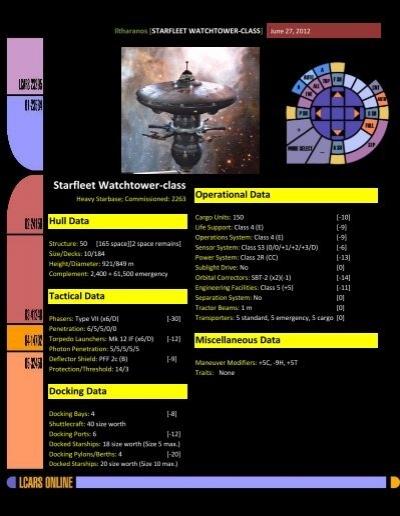 Starfleet watchtower-class