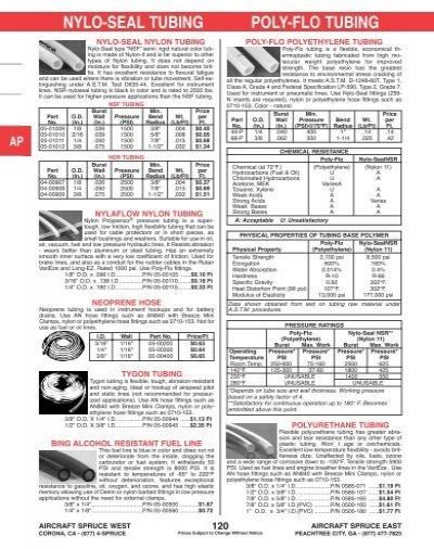 "SCAT-SCEET 16 New Injector-Carburetor Air intake aluminum mount flange 4"" Dia"