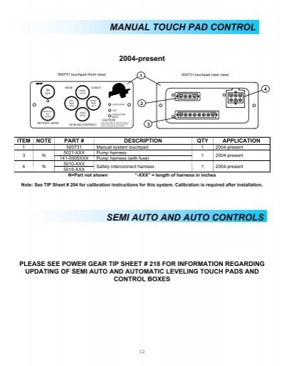 power gear leveling system diagram car wiring diagrams explained u2022 rh ethermag co