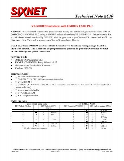 Vt Modem Interfaces With Omron Cs1h Plc Sixnet