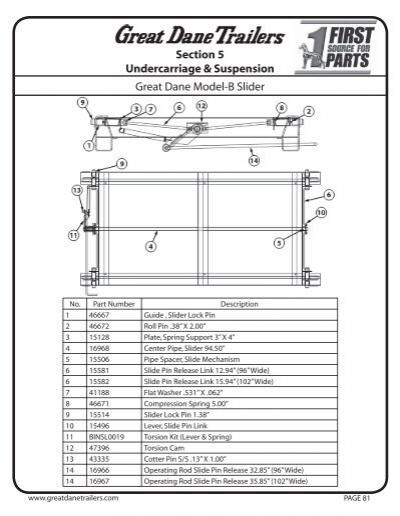 great dane trailer wiring diagram simple wiring diagrams wiring diagram great dane trailers page 3 wiring diagram and 1999 kenworth t800 wiring diagram great dane trailer wiring diagram