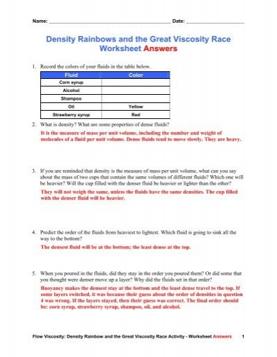 Printables Buoyancy Worksheet collection viscosity density and buoyancy worksheet pictures vintagegrn
