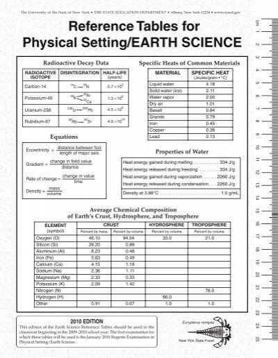 Reference Tables for Physical Setting/EARTH ... - Mrsciguy.com  sc 1 st  Yumpu & Reference Tables for Physical Setting/CHEMISTRY