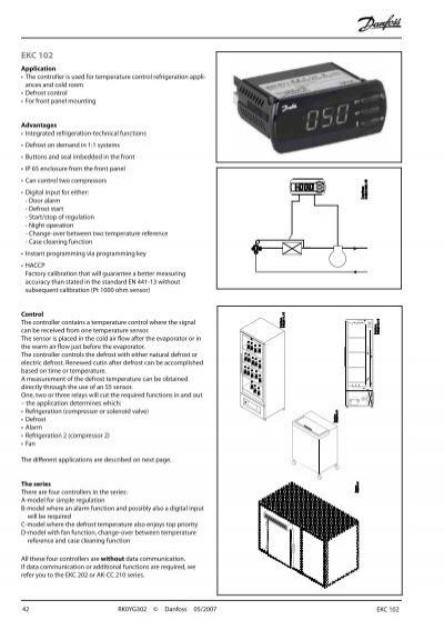 Danfoss ekc 101 инструкция.