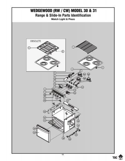 atwood-levelegs-parts-diagram
