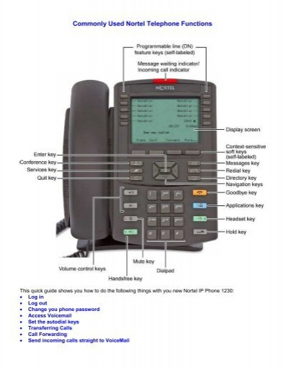 Commonly Used Nortel Telephone Functions - University of Exeter