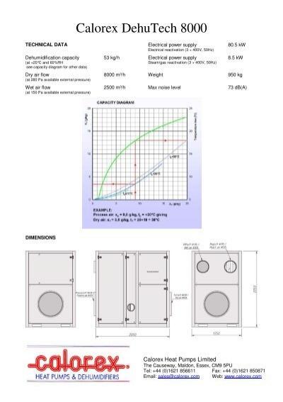 tech manuals online