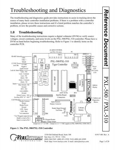 Pxl-500    Pxl-510 Troubleshooting And Diagnostics