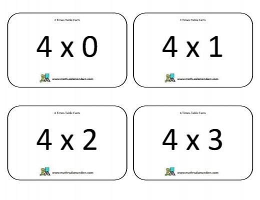 Worksheet #10001294: Multiplication Worksheets 7 Times Tables – 7 ...